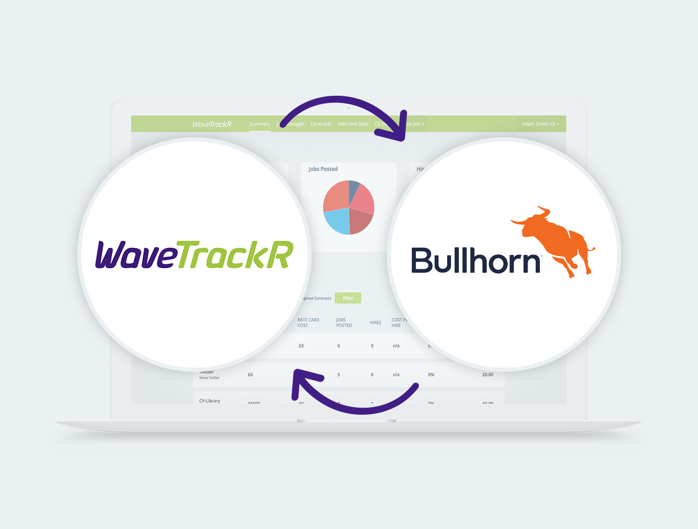 WaveTrack and Bullhorn integration image.