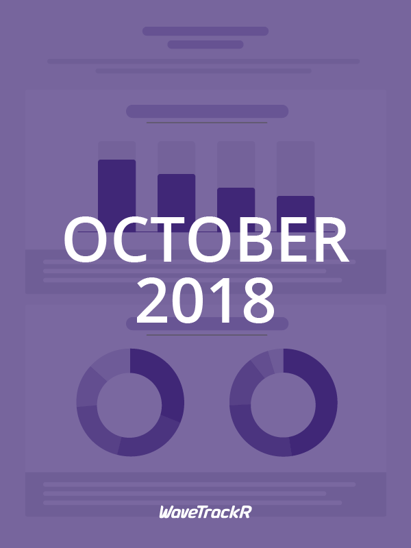 WaveTrackR Monthly Report - October 2018