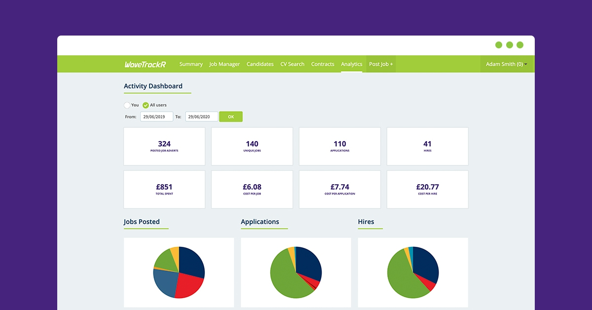Screenshot of the recruitment data dashboard
